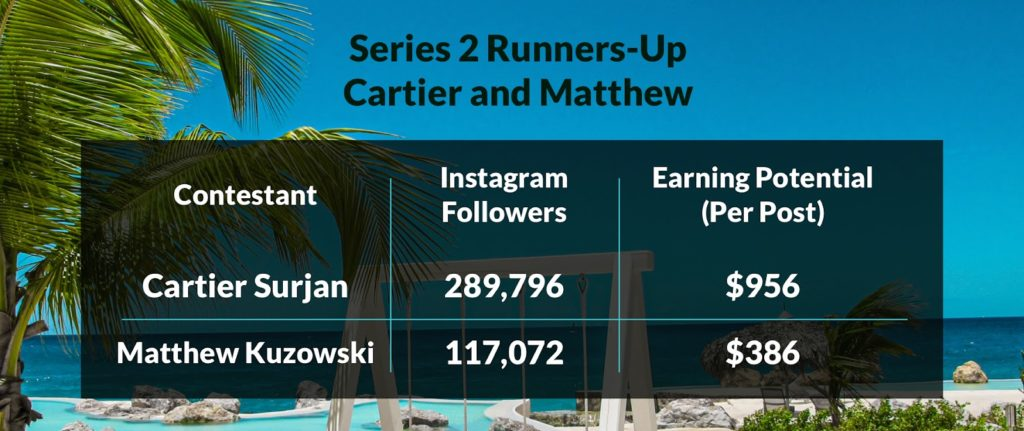 Cartier and Matthew on season 2