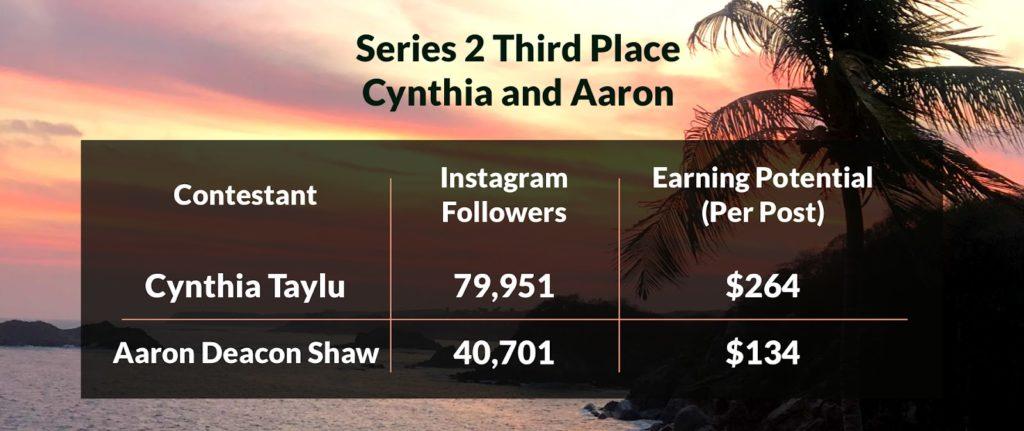 Cynthia and Aaron Series 2