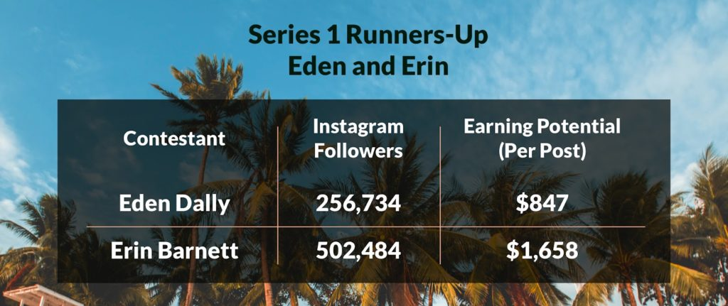 Runners-Up: Eden and Erin